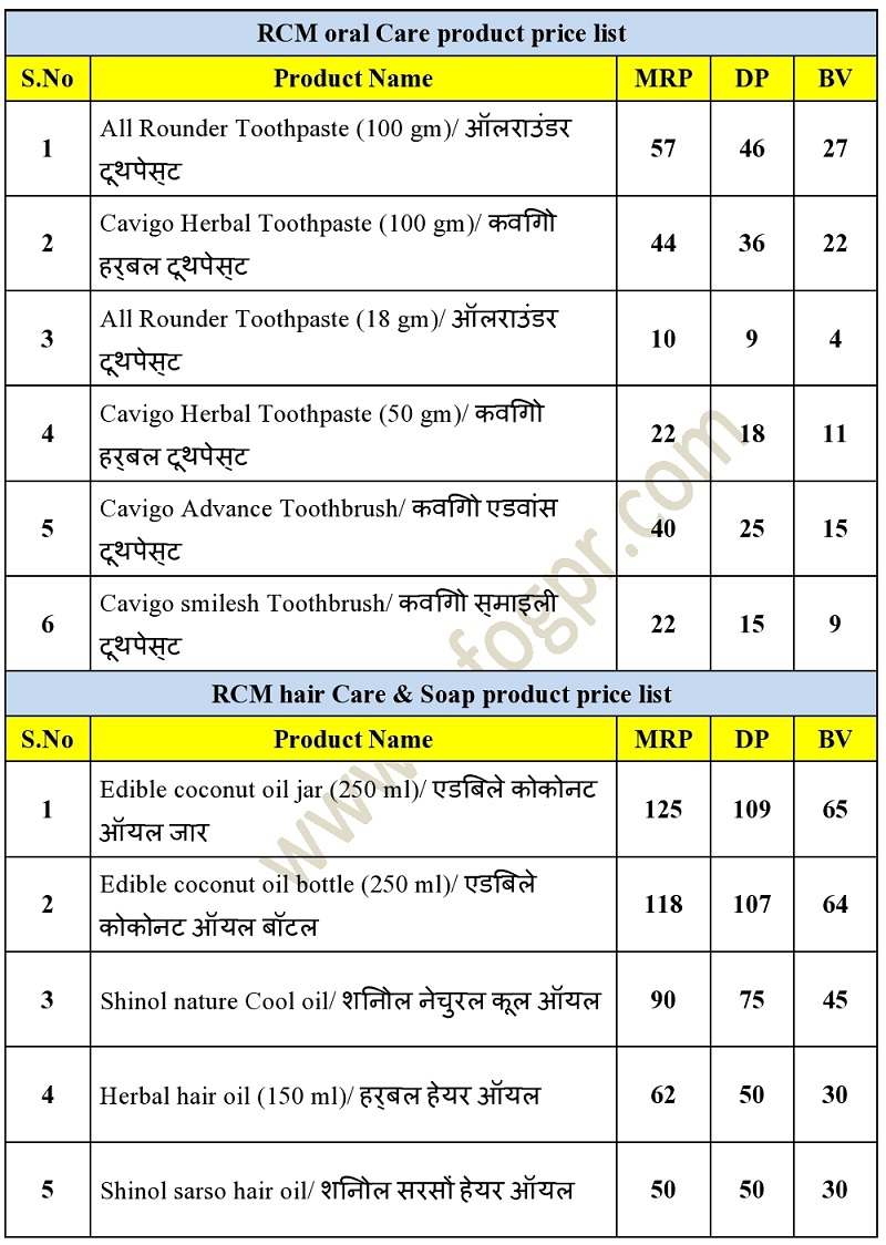 Rcm Grocery product price list