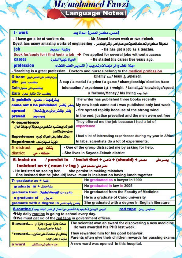 قواعد اللغة الانجليزية والملاحظات اللغوية للصف الثالث الثانوي مستر/ أحمد فرحات 1