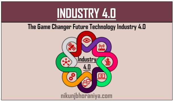 Industry 40 The Industrial Revolution