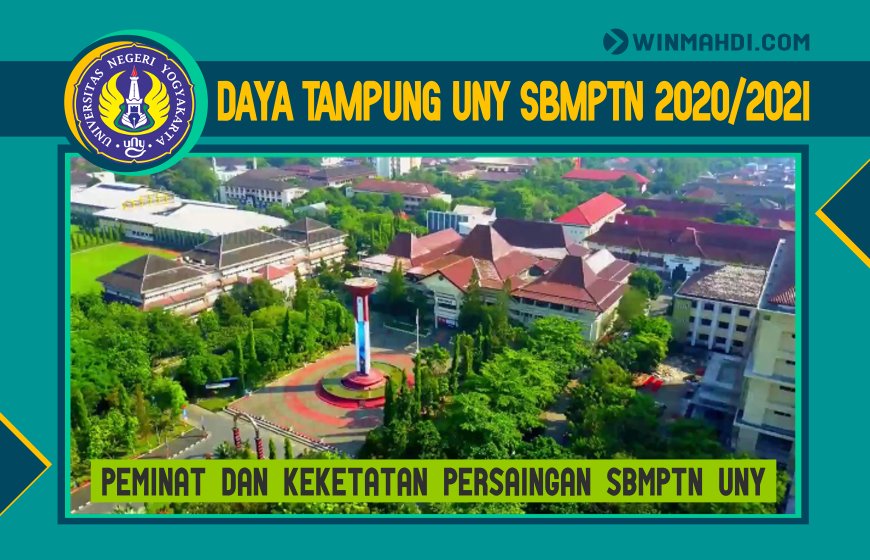 DAYA TAMPUNG UNY SBMPTN 2020-2021