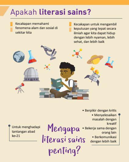 literasi keluarga