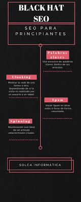 Infografía sobre black hat seo