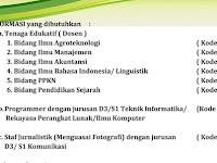 Lowongan Dosen Bahasa Indonesia Univerisitas PGRI Yogyakarta