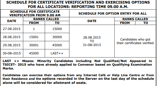 TSICET 2015,TS ICET 2015 Certificate Verification dates Schedule,Web Counselling,Web Options,Allotment Order Download,Web Options Process,Guidelines,Needy Certificates list Produced,1st and 2nd Phase Counselling dates,Fee Details,helpline centers