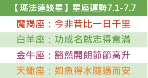 【瑪法達談星】每週星座運勢2020.7.1-7.7 | 小鐵星座