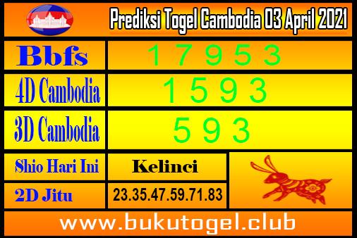 Prediksi Kamboja 3 April 2021