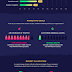 [Infographic] The 2017 State of Content Marketing