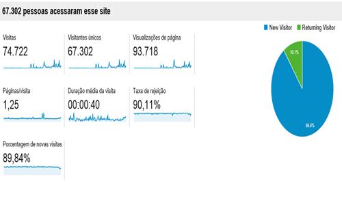 Captura+de+Tela+%25287%2529 - Anuncie