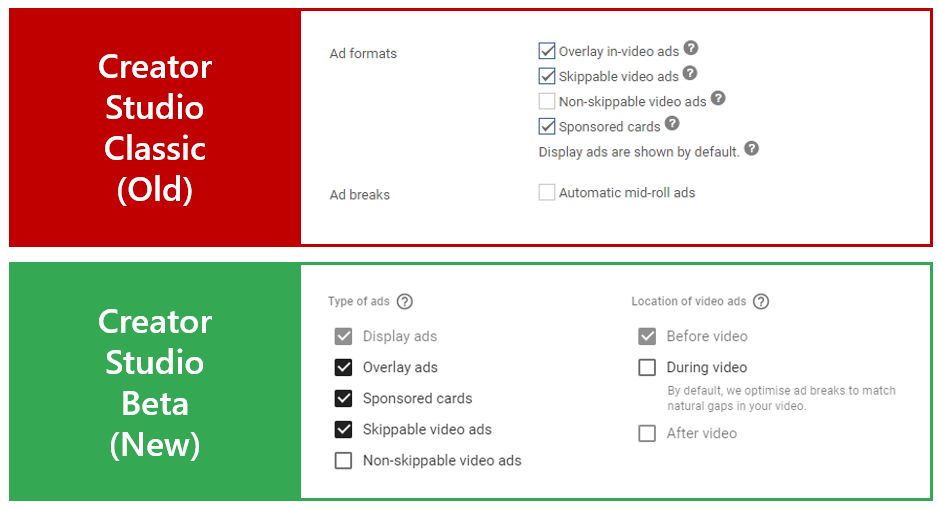 YouTube ad format options for Creator