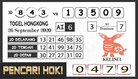 Prediksi Pencari Hoki Group Hk Sabtu 26 September 2020