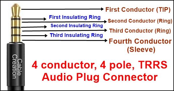 4-conductor-4 pole-TRRS-audio-jack-plug-connector