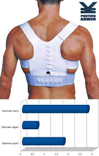 pareri  forumuri corset suport spate posture armor