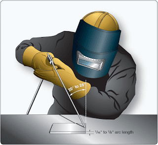 Arc Welding Procedures, Techniques, and Welding Safety Equipment for Aircraft Welding