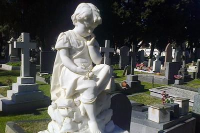 Encuentro Iberoamericano de Gestión y Valoración de Cementerios Patrimoniales