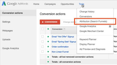Google Adwords tool - Attribution