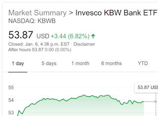kbw-bank-etf