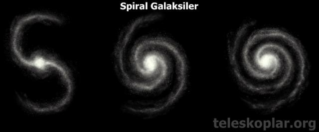 spiral galaksiler nedir?