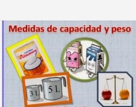 http://perejilypimienta.blogspot.com.es/2012/02/lim-medidas-de-capacidad-y-peso.html
