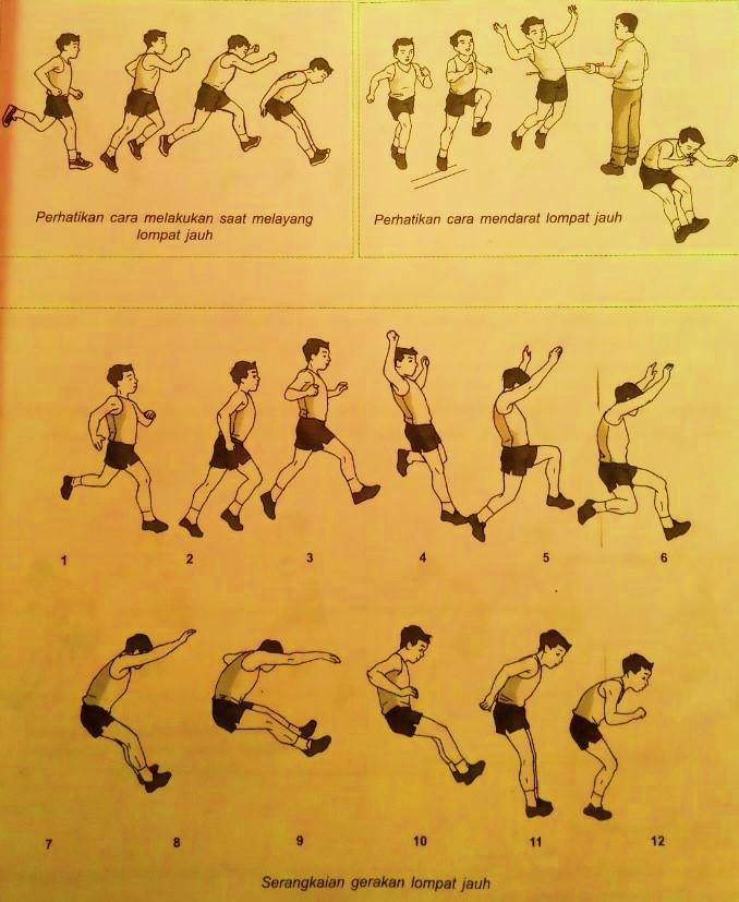 Awalan Lompat Jauh : awalan, lompat, Lompat