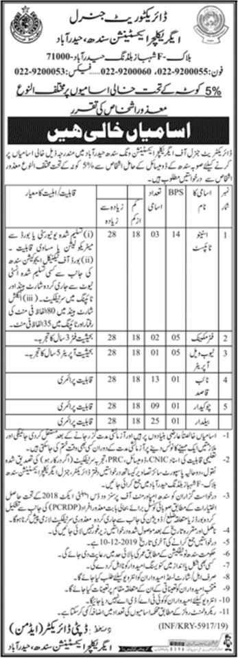 Sindh Agriculture Department Jobs November 2019 in Hyderabad | Stenotypist, Fitter Mechanic | Agriculture Extension Jobs 2019