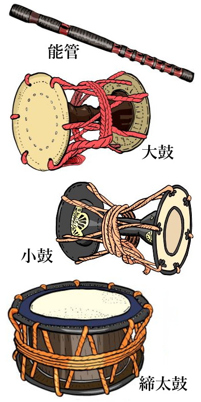 五人囃子の楽器 能管/大鼓/小鼓/締太鼓