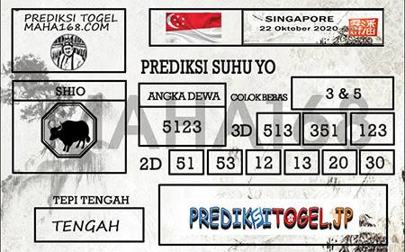 Prediksi Suhu Yo Singapura Kamis 22 Oktober 2020