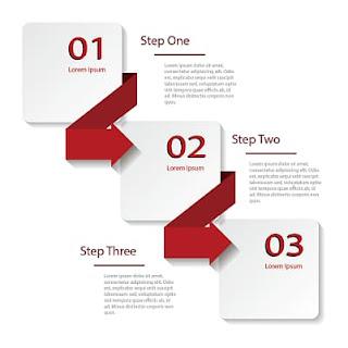 7 أنماط تصميم إنفوجرافيك يجب أن تجربها الآن