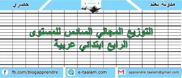 التوزيع المجالي السادس للمستوى الرابع ابتدائي عربية 2020/2021