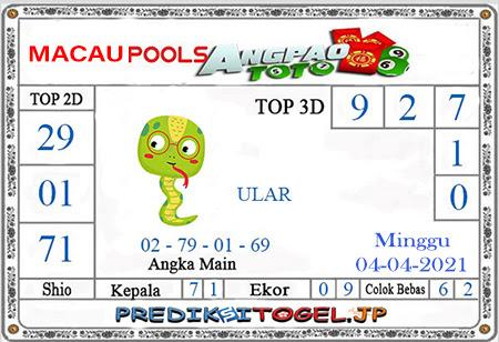 Prediksi Angpao Toto Macau Minggu 04 April 2021