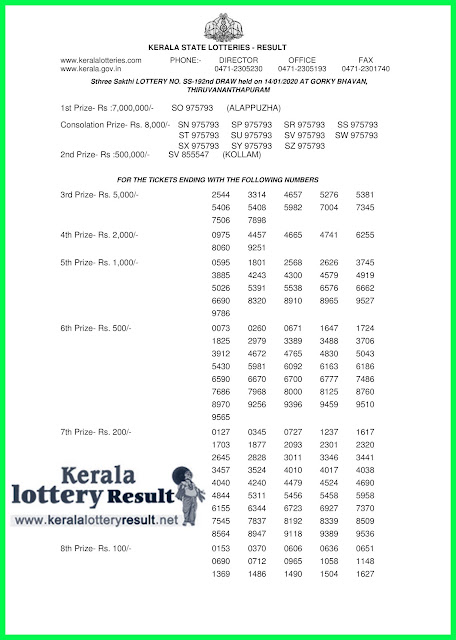 Kerala Lottery Result 14-01-2020 Sthree Sakthi SS-192