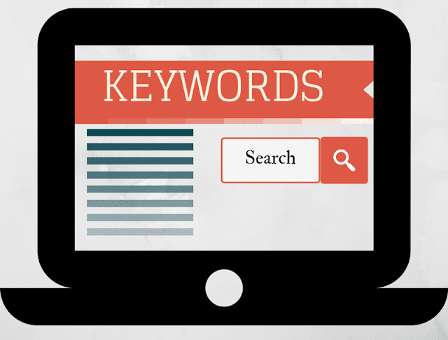Optimize Keywords