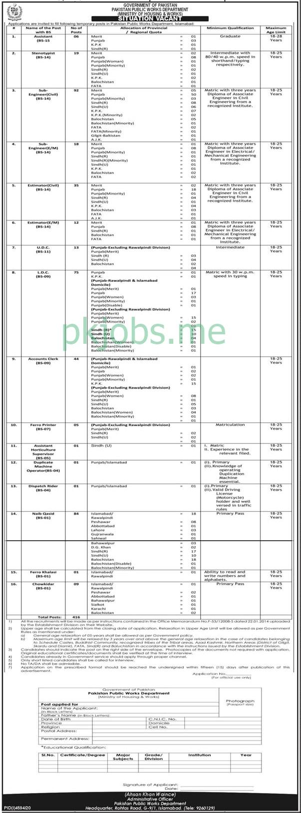 Latest Pakistan Public Works Department Management Posts 2021