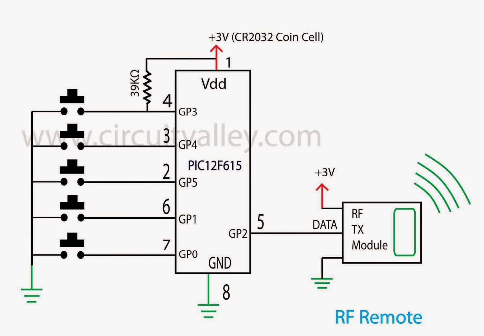 Rf Tx And Rx Circuit Diagram Intermatic Timer Wiring Embedded Engineering Low Cost Control 4 Channel Relay
