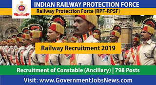 Indian Railway Protection Force RPF-RPSF Recruitment 2019