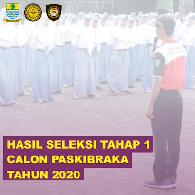 HASIL SELEKSI TAHAP 1 CALON PASKIBRAKA TAHUN 2020