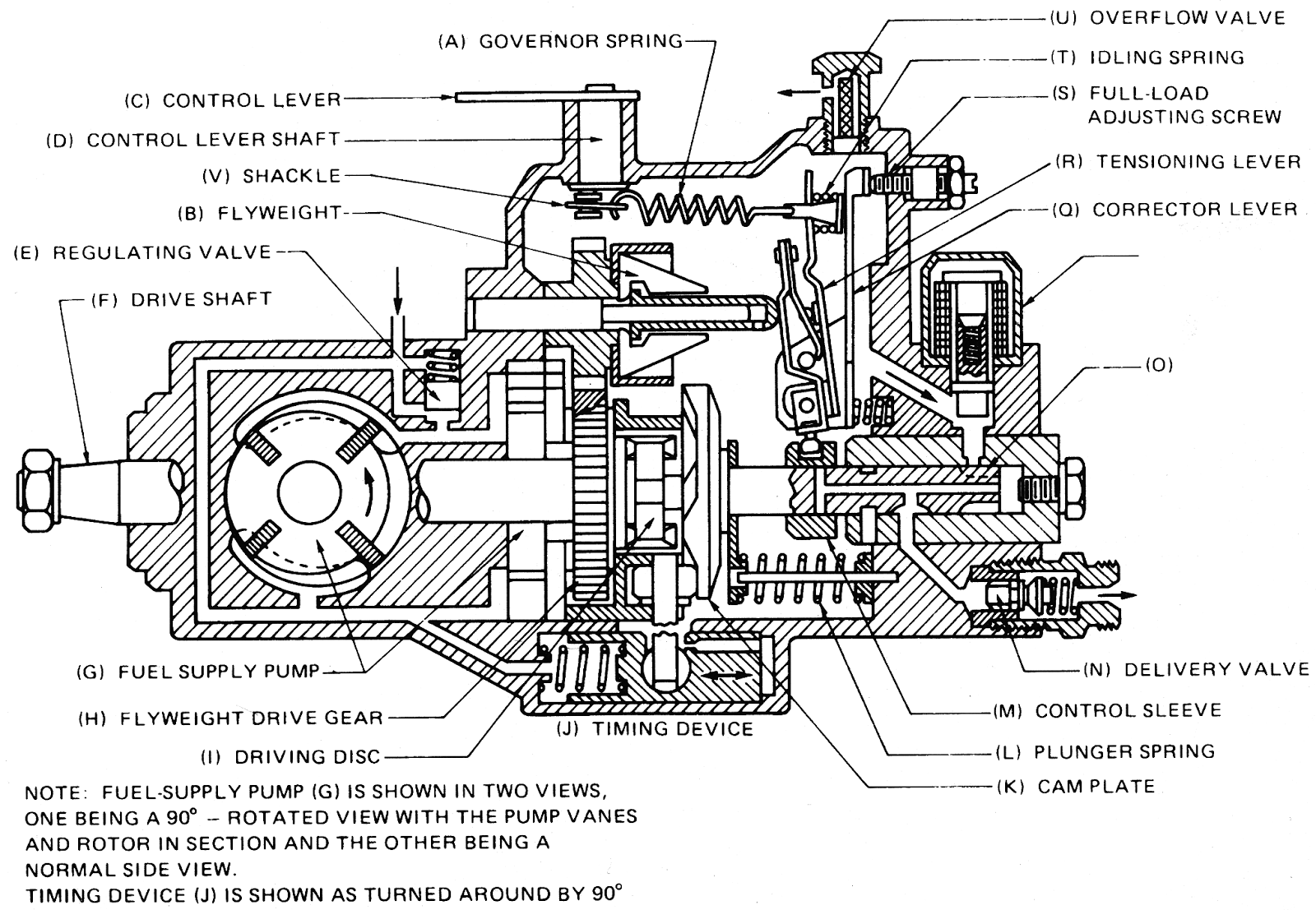 fuel transfer pump moreover bosch p7100 injection pump diagram on