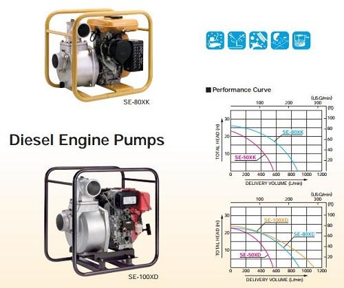 Máy bơm dầu Diesel-Pump