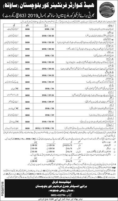 FC Balochistan Jobs 2019 Frontier Corps - 800+ Vacancies available
