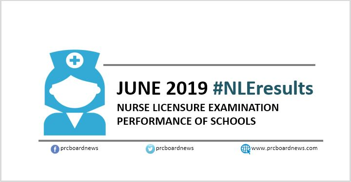 June 2019 nursing board exam NLE result: performance of schools