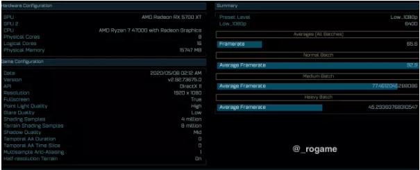 Tampilan AMD Ryzen 7 4700G