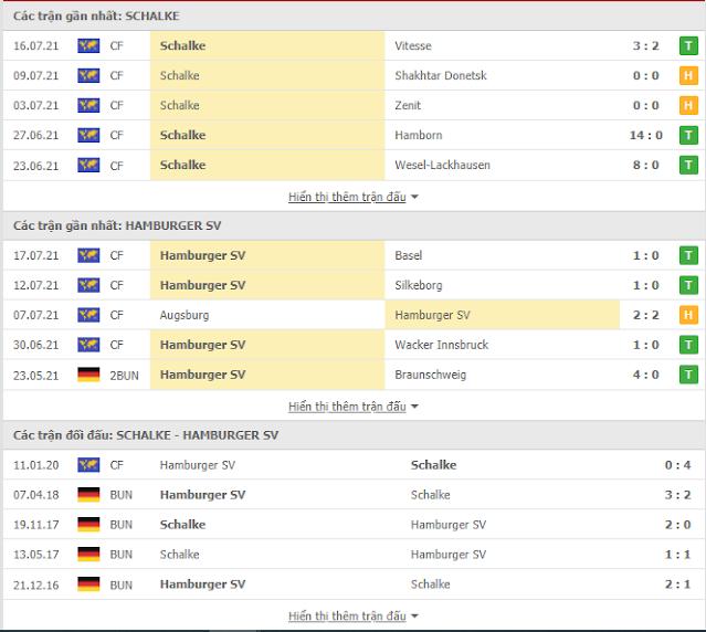 [Image: thong-ke-Schalke-Hamburger-24-7.PNG]