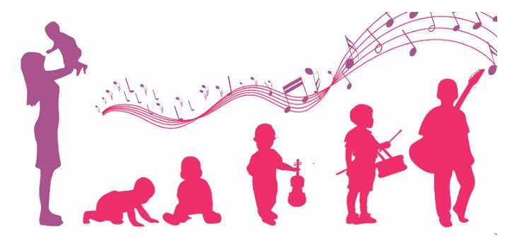 Clases de Musica para niños al norte de Bogota