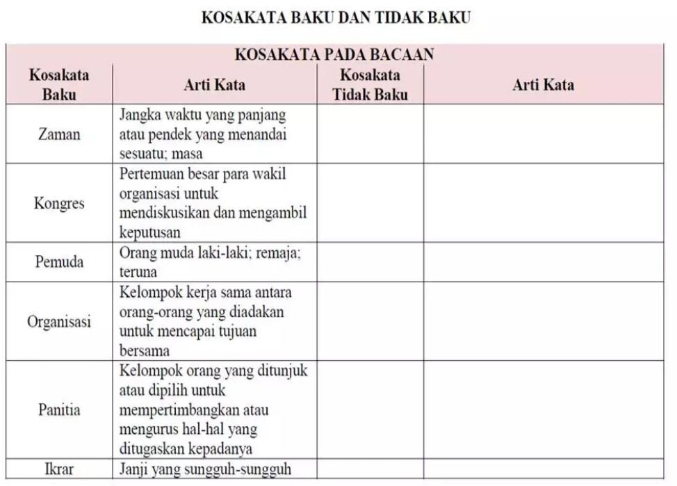 Kunci Jawaban Buku Siswa Kelas 5 Tema 7 Subtema 1 Pembelajaran 4 Halaman 46 47 48 50 52 53 54 55 56 57 Kuyung Randik