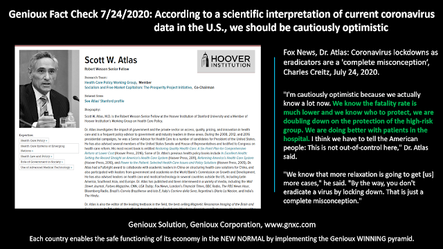 Genioux Fact Check 7/24/2020: According to a scientific interpretation of current coronavirus data in the U.S., we should be cautiously optimistic