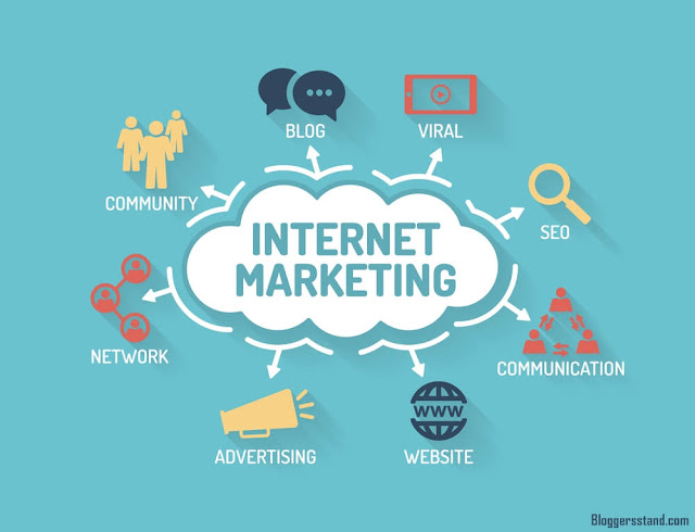 Online Marketing - Step by Step Guide to Get Started In 2021