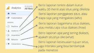 5-Jenis-Data-Google-Analytics