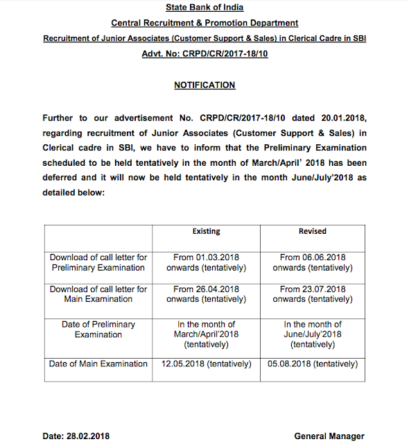 SBI Clerk Exam Post Pond Latest Notification And Revised Exam Dates Released