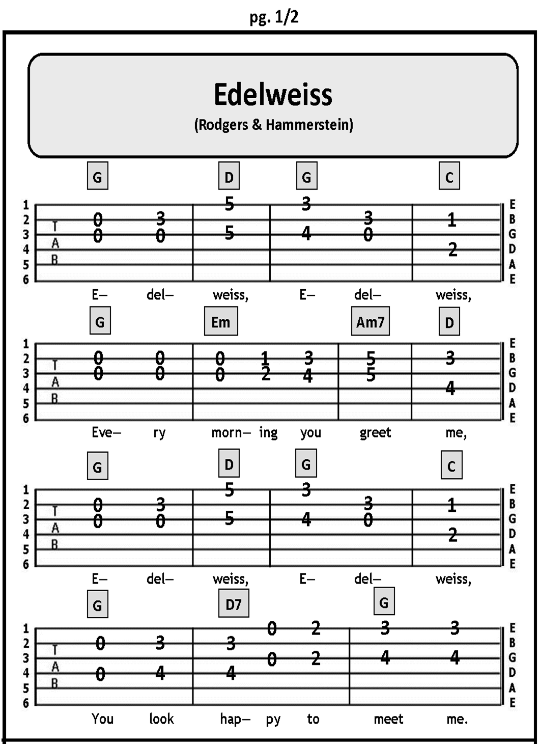 Esurance song guitar tab