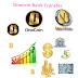 OneCoin Bank Transfer
