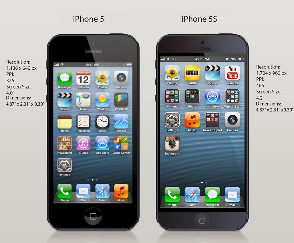 Iphone S Specs